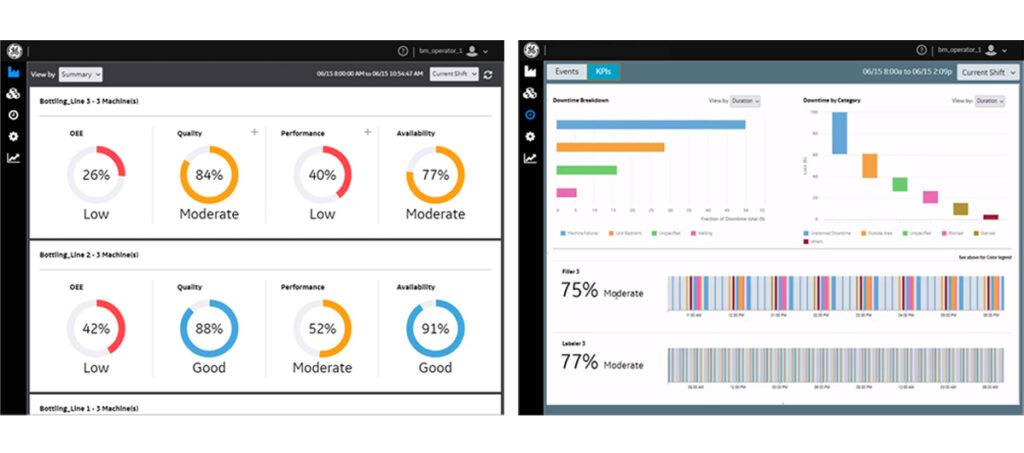 Skjermbilde Proficy Efficiency: Analyse og rapportering